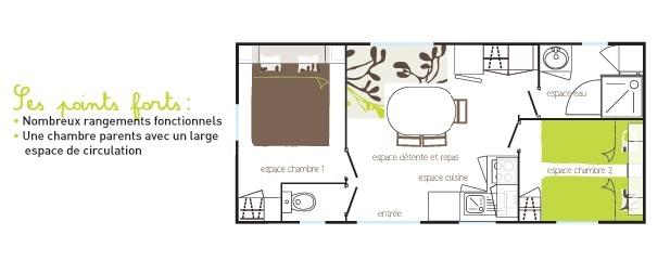 Plan Cottage Camping Les Amandiers